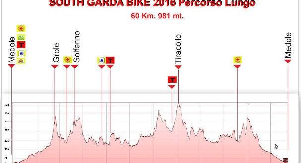 south-garda-bike-2-jpg